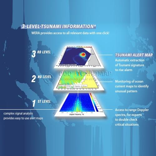 Доплеровский радиолкатор Helzel WERA для предупреждения угрозы цунами